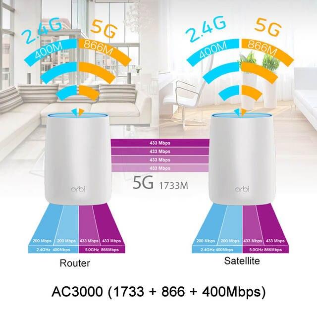 NETGEAR Orbi Home WiFi Router System AC3000(1733+866+400Mbp) Gigabit Speed  Tri-Band Mesh WiFi Replaces WiFi Range Extenders