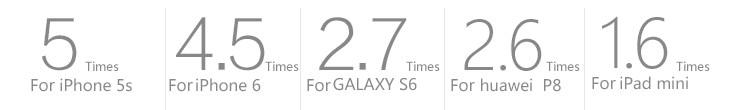 Original ROMOSS Sense 4 Sense4 Dual USB 10400mAh Power Bank 18650 Powerbank Portable Charger 201845 2-6