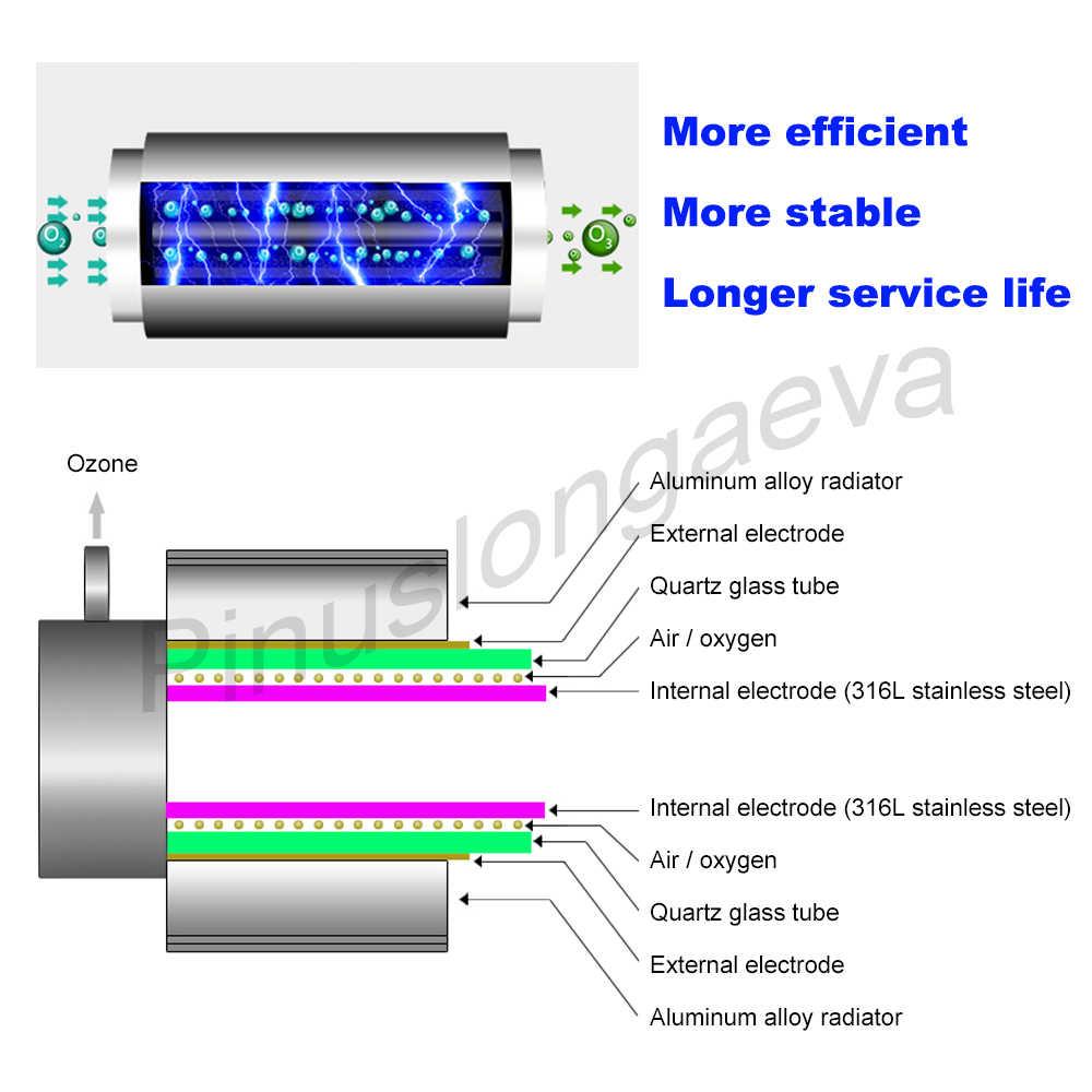Pinuslongaeva 15G/H 15grams adjustable Quartz tube type ozone generator Kit  ozone fruit and vegetable washer ozone steam sauna