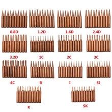 SZBFT 15kinds Diamagnetic 900m t copper soldering iron tip Lead-free Solder tip 907.913.951,898D,852D+ Soldering Station