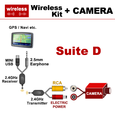 Sinosmart проводной HD автостоянка камера заднего вида для VW Bora CC крыло r-зажим линия фаэтон гольф и т. д. Ночного видения - Название цвета: wireless for gps