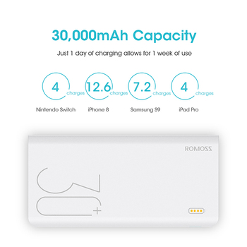 30000mAh ROMOSS Sense 8+ Power Bank Portable External Battery With QC Two-way Fast Charging Portable Powerbank Charger For Phone 1