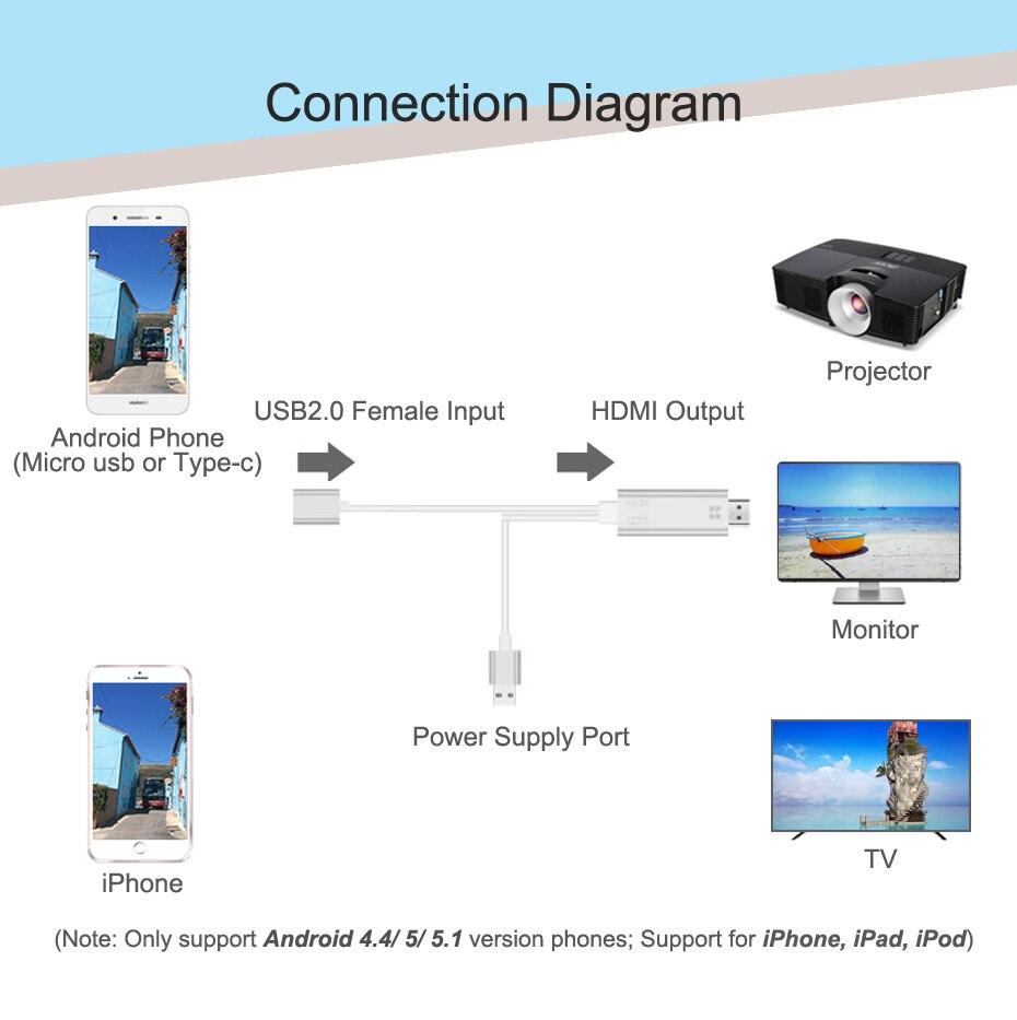 USB HDMI Converter Cable HDMI 9