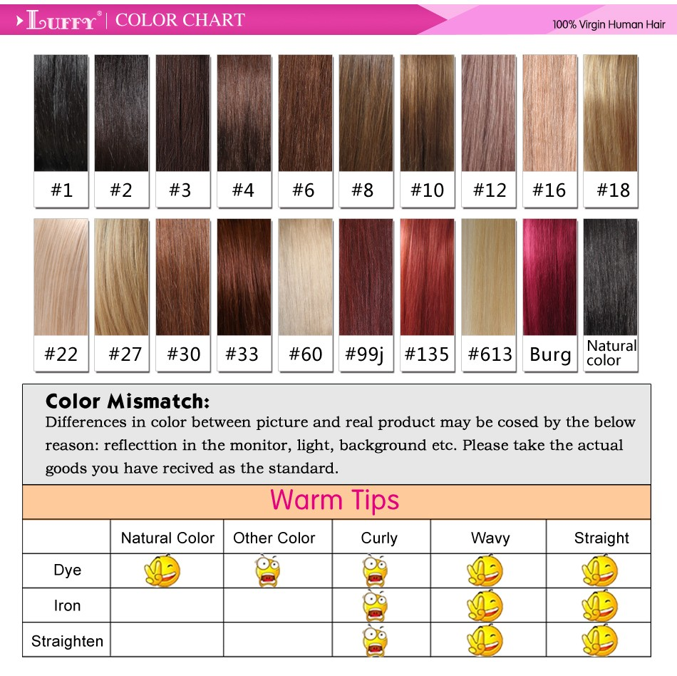 2-Color Chart