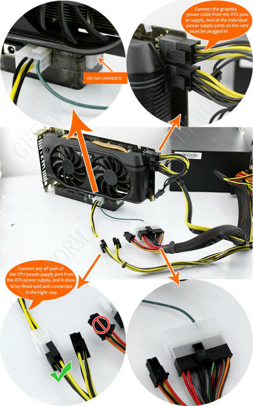 ATX-Power Supply Cable Connection