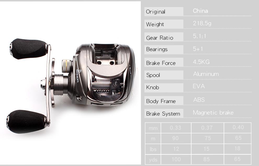 Reel Gear EVA Bearing 11