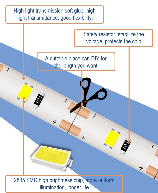 防水灯带-详情页(USB)_05