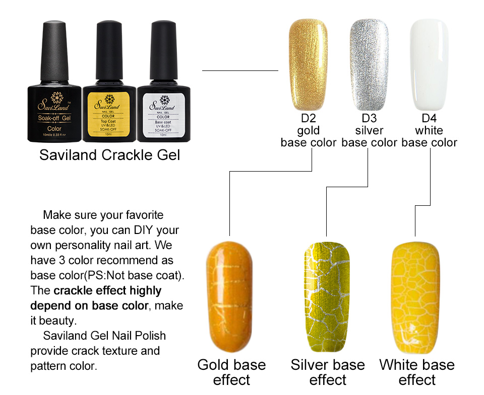 How To Make Nail Varnish Matte - Absolute cycle