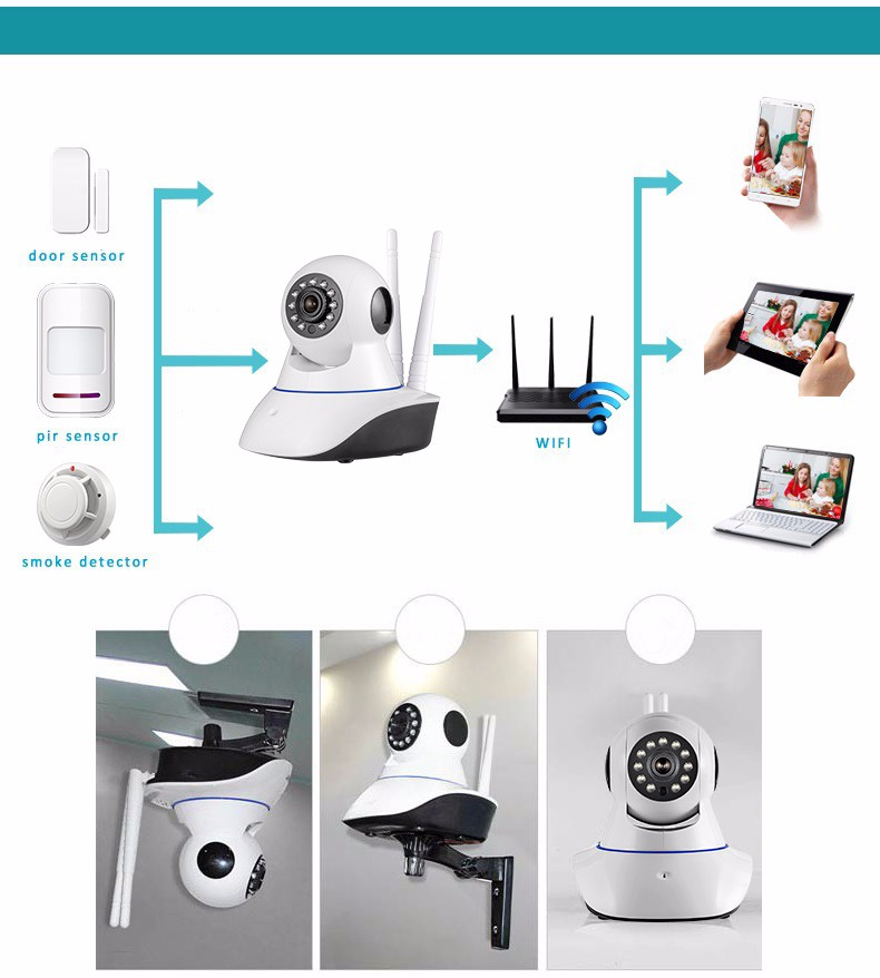 WiFi IP Camera Home Burglar Security smoke fire detector Alarm System+IOSAndroid app remote Control network alarm system 1