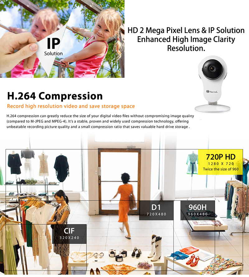 HT-SCA10 Baby Monitor 3