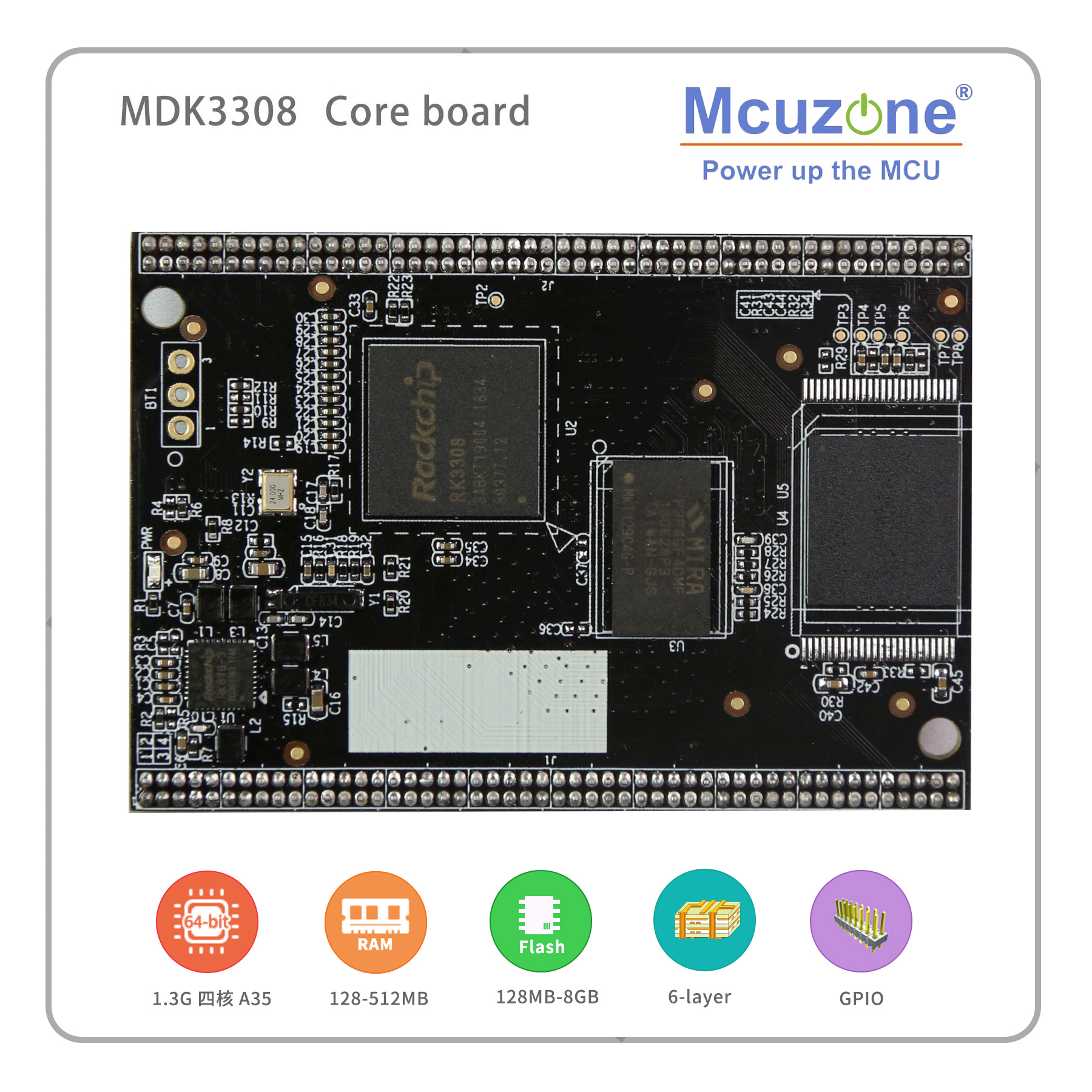 Rockchip RK3308 Based MDK3308 Coreboard, Quad-core Cortex-A35 Up To 1.3GHz, 256/512MB DDR3/3L 256MB NAND 8GB EMMC, AI VA
