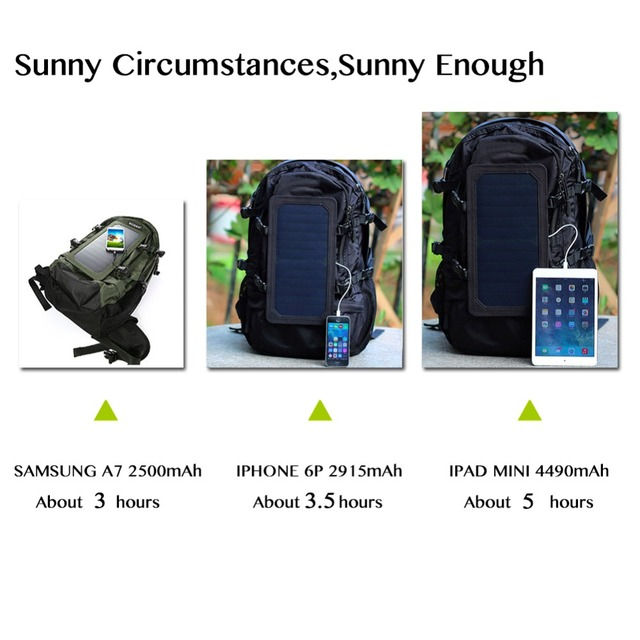 35L Laptop Solar Backpack  5