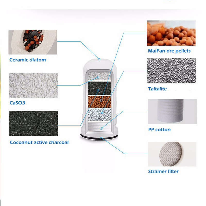 TUANSING Water Filter for Household Kitchen Health Activated Carbon ...