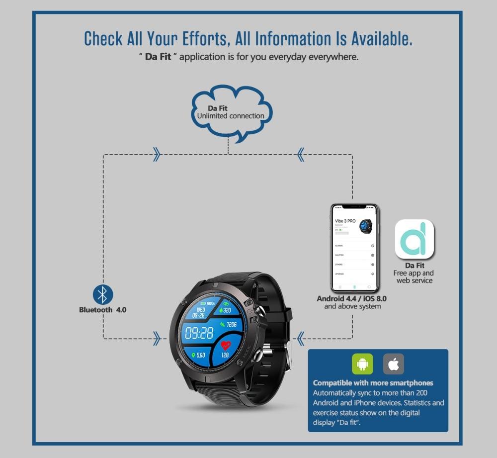 sensor proximidade acelerômetro para ios android