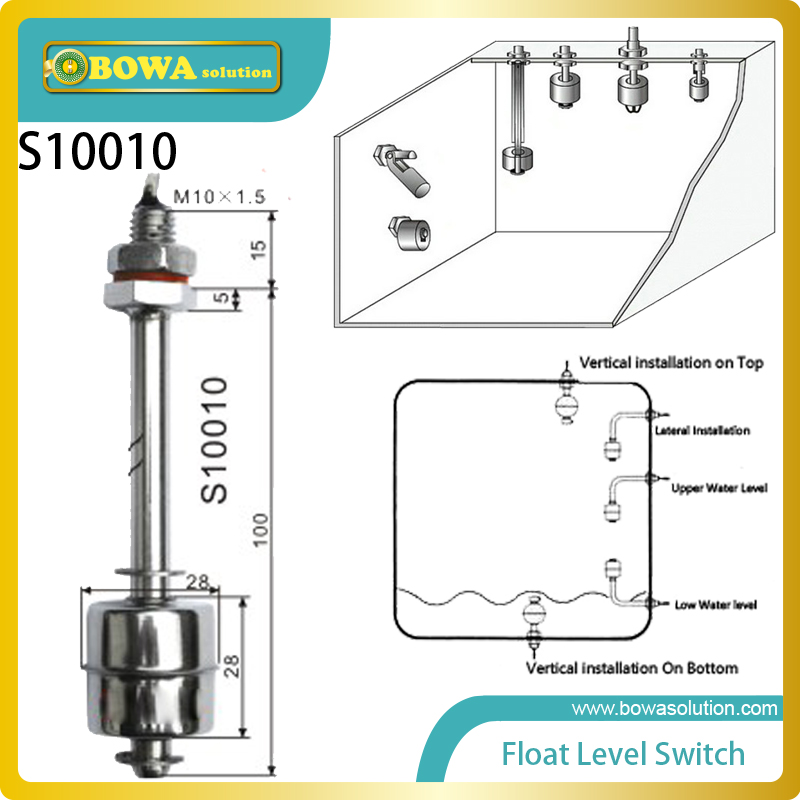 Stainless steel vertical mount Float Level Switches can be easily adapted to open or close a circuit on rising or falling levels snow falling on cedars level 6