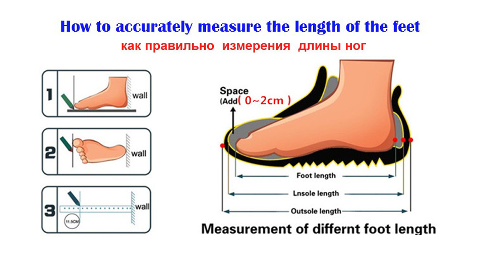 how to measure 123