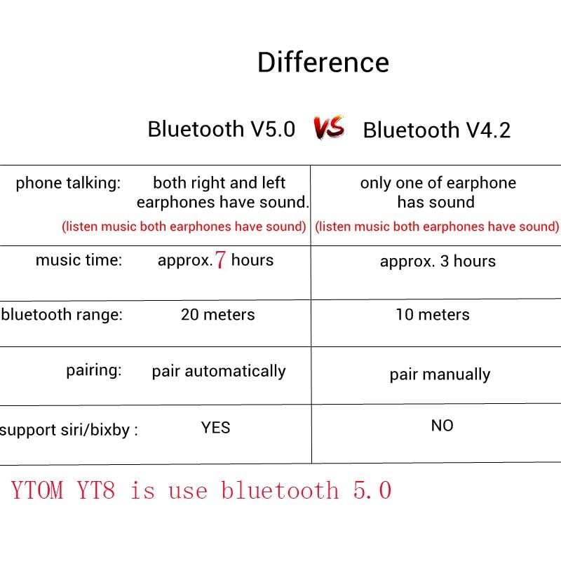 3D-Bluetooth