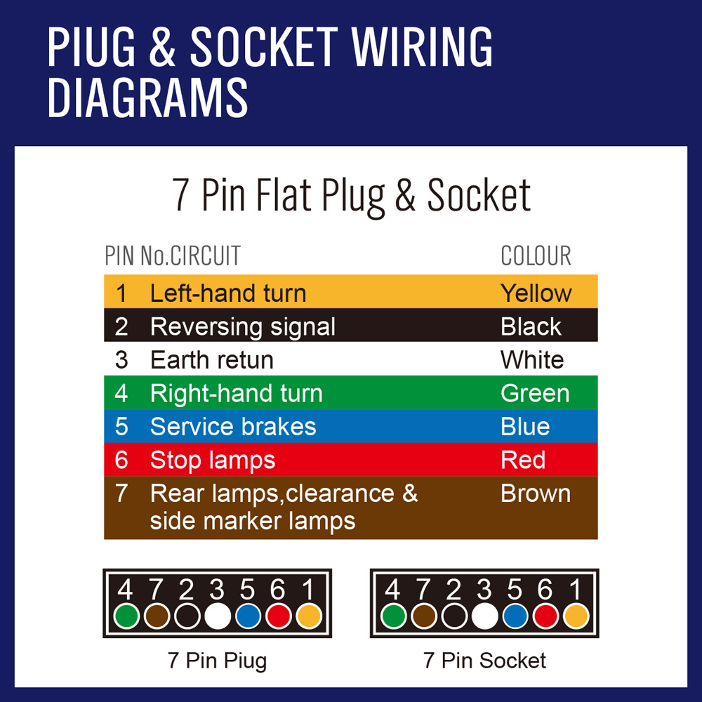 wiring diagram for narva trailer plug blog wiring diagram narva trailer plug wiring diagram [ 1000 x 1000 Pixel ]