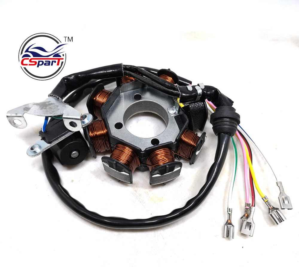 magneto stator 8 pole coil 5 wire 200c 250cc cg bashan shineray jinling taotao dirt pit [ 1000 x 894 Pixel ]