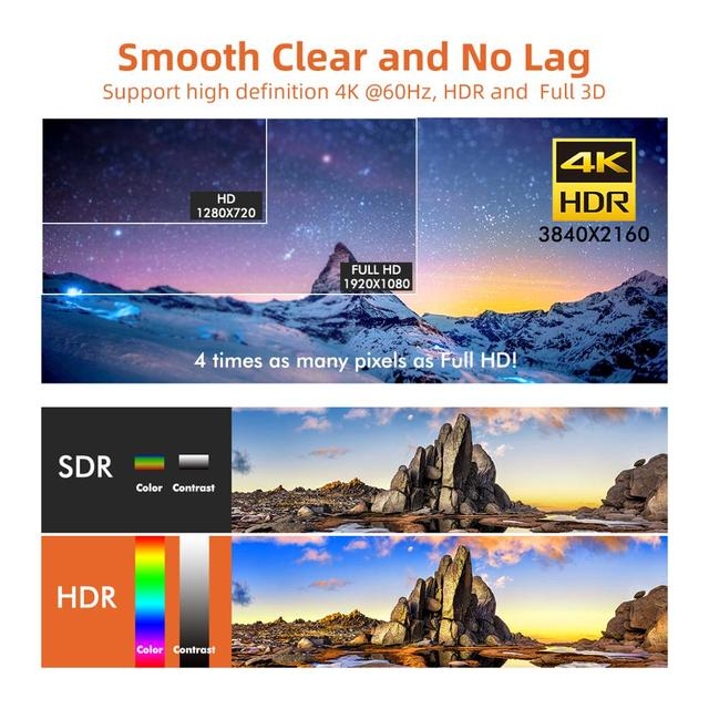 4K HDMI 2.0 Cable with 3D Supporting