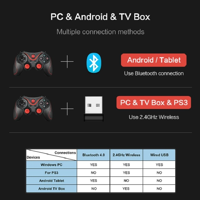 DATA FROG Wireless Game Controller Joystick With OTG For PC Gamepad Universal 5