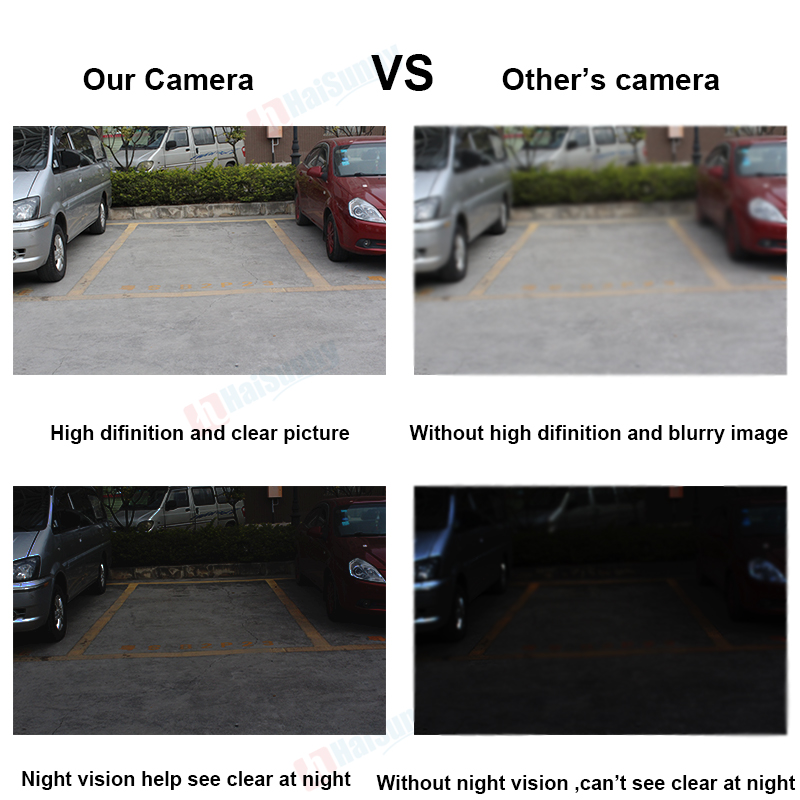 camera compare yong00