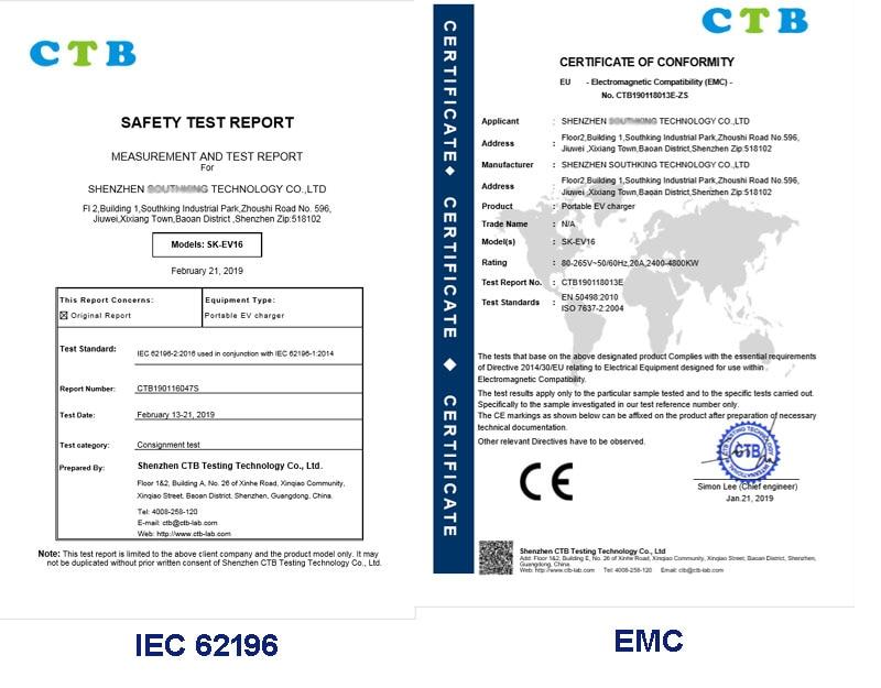 IEC EMC