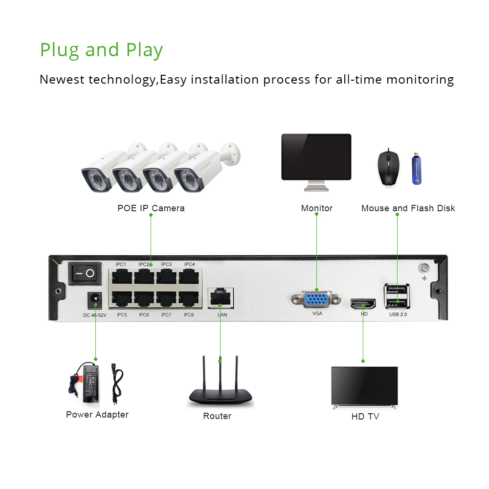 4ch 5MP POE Kit H 265 System CCTV Security Up to16ch NVR Outdoor Waterproof IP Camera 4ch 5MP POE Kit H.265 System CCTV Security Up to16ch NVR Outdoor Waterproof IP Camera Surveillance Alarm Video P2P G.Craftsman