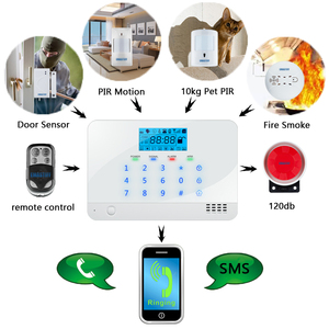 Image 4 - Wireless Touch Keypad APP GSM Intruder Burglar Alarm System Security Home Wired Wireless Signal PIR/Door Sensor Russian voice