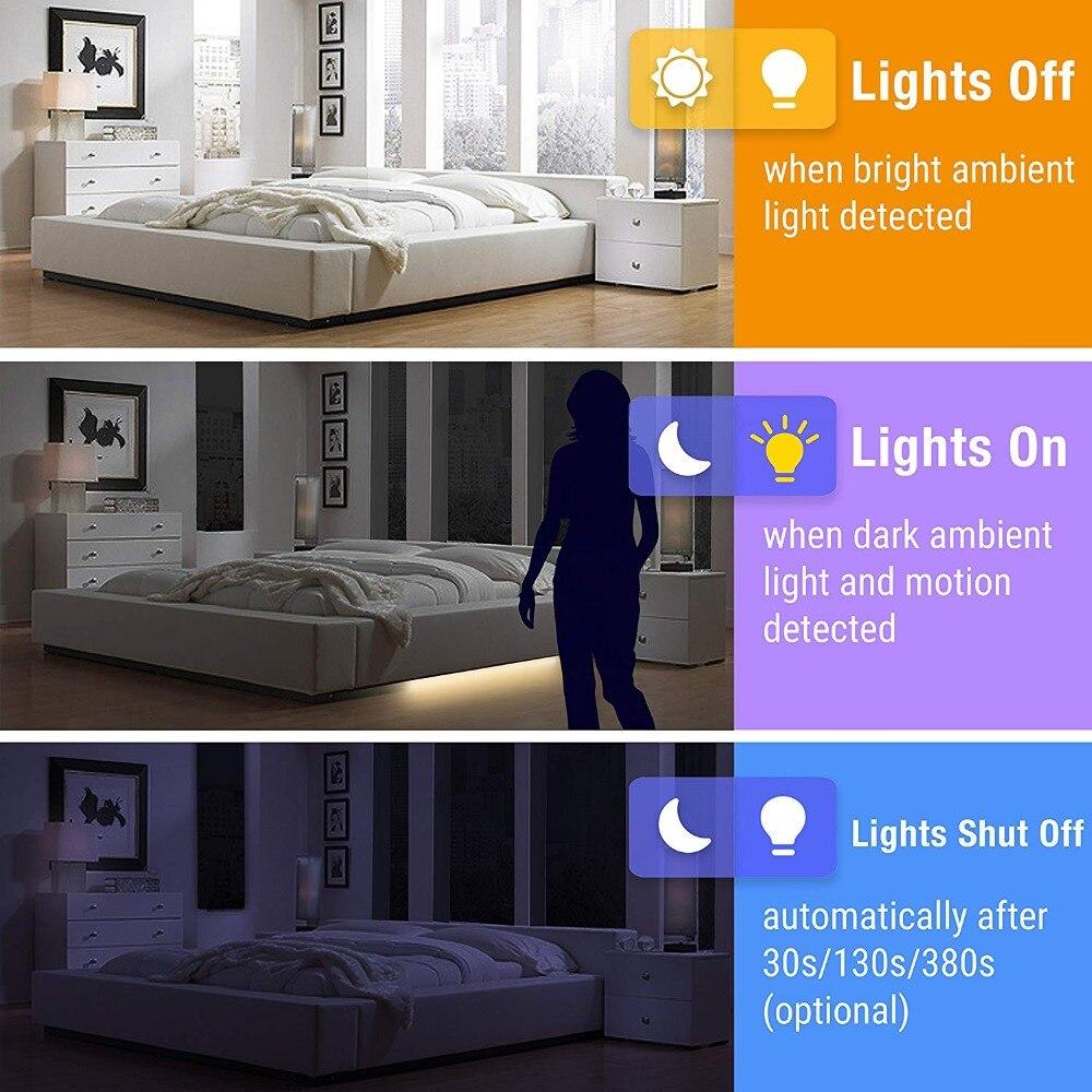 Dimmbare Bett Licht Mit Bewegungs Sensor Und Power Adapter Unter