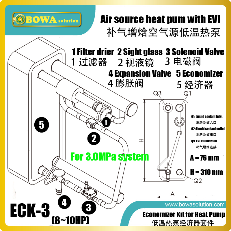 8~10HP Enhanced Vapor Injection (EVI) kits (not including pipelines) provide complete and easy solution for EVI heat pump units форадил комби капсулы 12мкг 200мкг 60 60шт