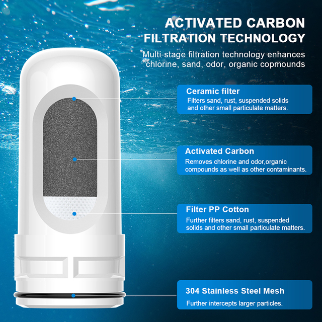 AUGIENB Kitchen Tap Faucet Water Filter Purifier  - Activated Carbon Ceramic Cartridge - Reduce chlorine, odor, Contaminants  2