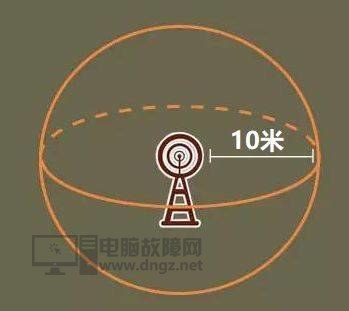 5G网速快功率高 5G的基站辐射应该会很大吧?11