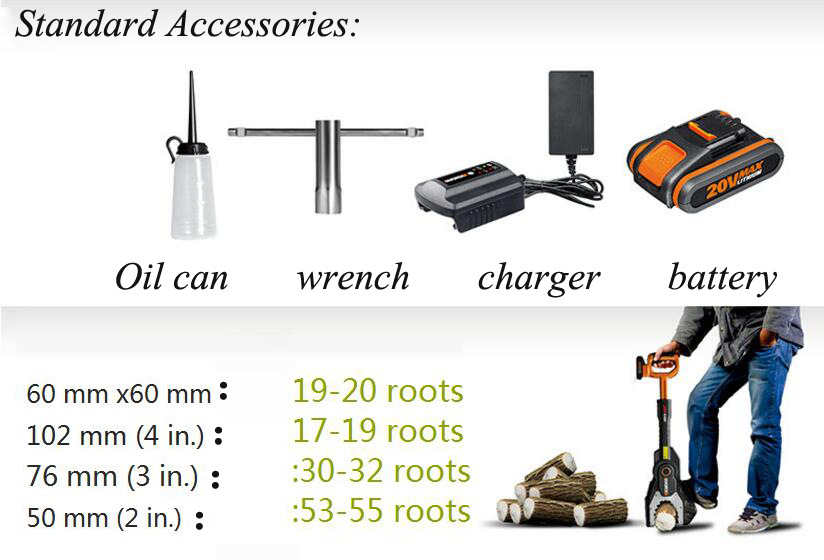 Electric Chain Saw 20V Lithium Battery Home Leisure Garden Handheld Wood Saw Power Tools Pakistan