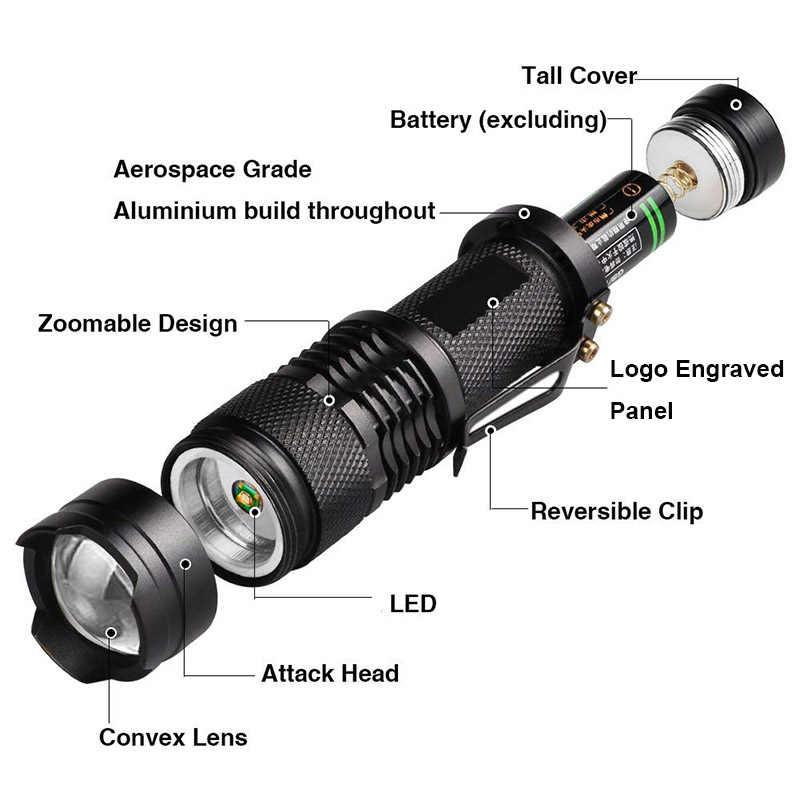 Dropshipping Led UV פנס לפיד אור אולטרה סגול אור Blacklight UV 395NM מנורת AA סוללה עבור סמן בודק זיהוי