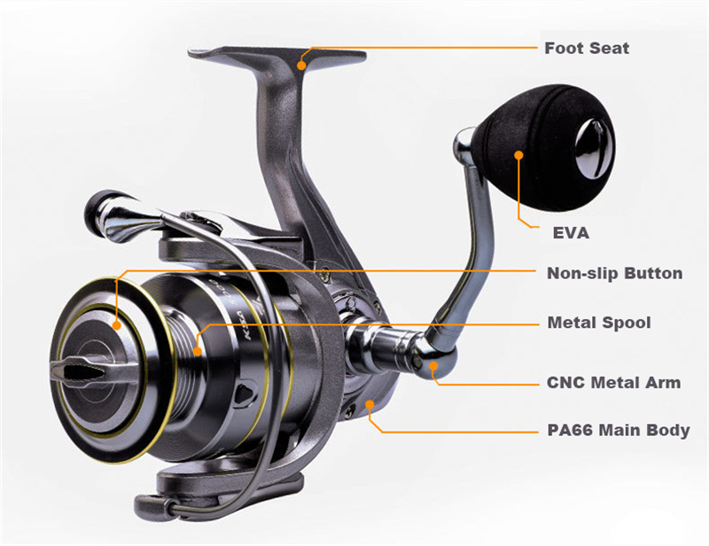High-Quality Fishing Reel With Non-Slip Bottom And Metal Spool For Saltwater 10