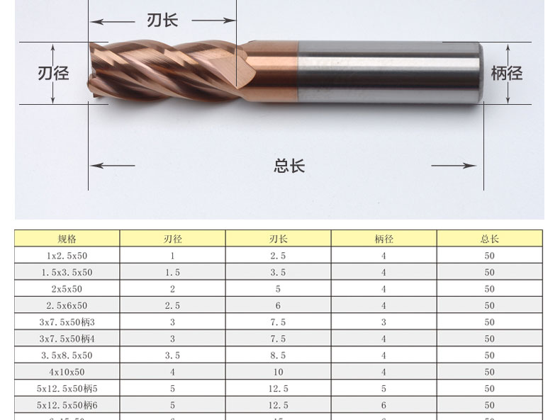 0 5 12mm HRC 60 Four Blades Flat end Milling Cutter Alloy End Mill Metal Stainless Steel Tungsten Steel Tools Flat End Cutters in Power Tool Accessories from Tools