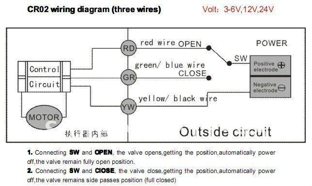 Raven Control Valve Wiring - Data Wiring Diagrams on raven drawings, raven wiring harness, raven plumbing diagrams, raven sketches,