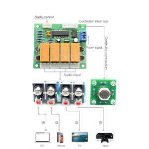 Image 4 - Lusya Button switching Relay 4 way Audio Input Signal Selector Switching RCA Audio Switch Input Selection finished Board B7 003
