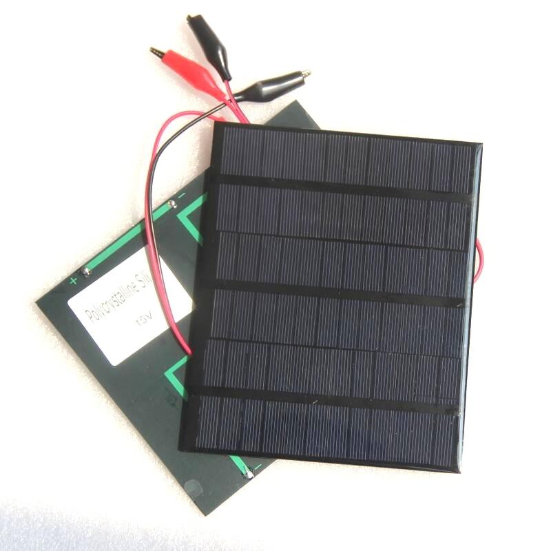 Aditif.co.in Charging Solar Week's