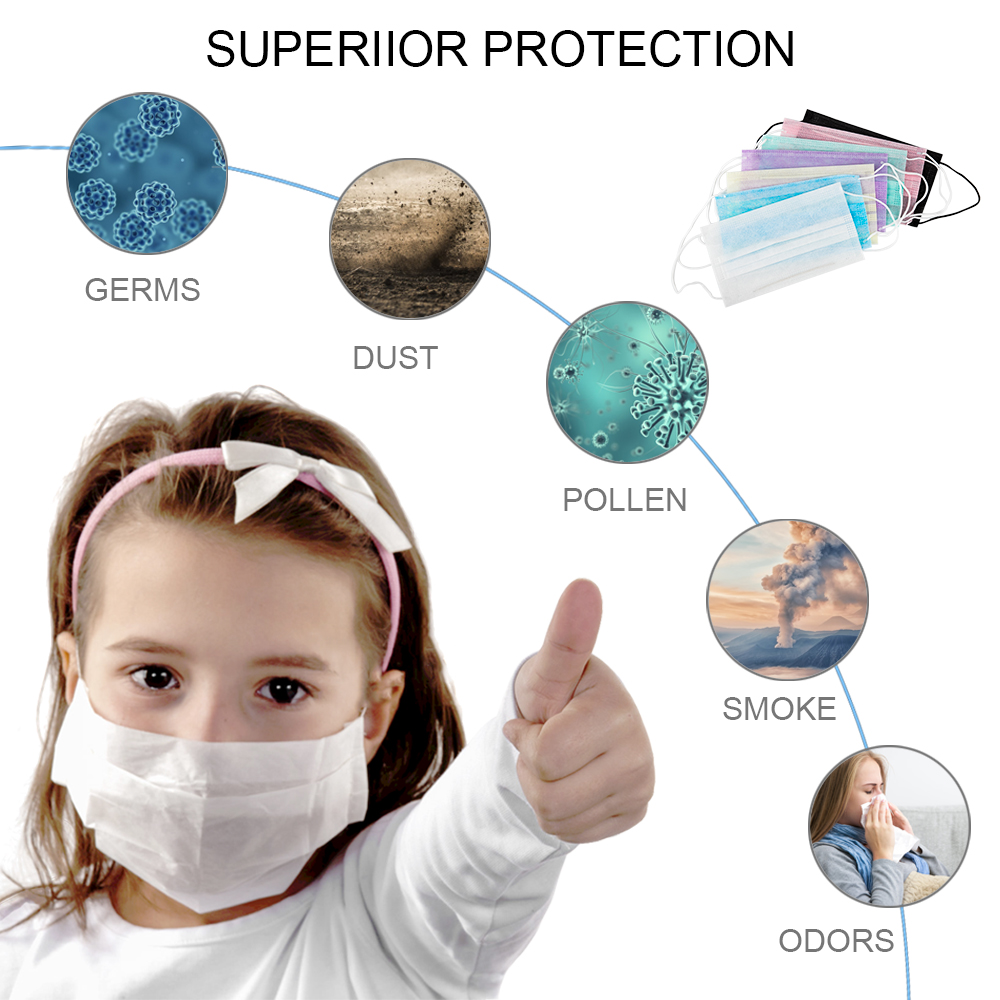 Image 4 - 20PCS/Pack Anti dust Windproof Mask Nose Protection Face Mouth Mask Fashion Non woven Fabric Masks-in Nail Art Equipment from Beauty & Health