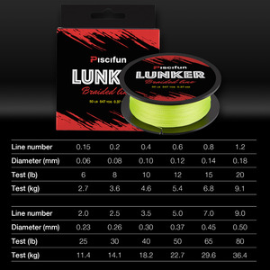 Image 2 - Piscifun Lunker 500M PE Braided Fishing Line 0.06 0.5mm 6 80lb Strong Netherlands Fiber Multifilament Fishing Line Salterwater