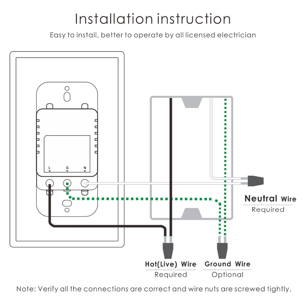 Smart Wall Outlet,Wifi Smart Plug,2 Sockets be Controlled Individually,  Works with Alexa/Google Assistant/IFTTT, No Hub Required-in Gas Water  Heaters from ...