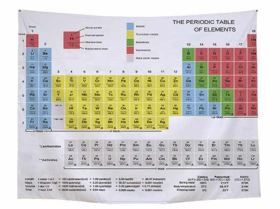 CAMMITEVER Periodic Table Tapestry Science Freak Chemistry Lovers Colorful Element Table for Fun Learning Image, Wall Hanging