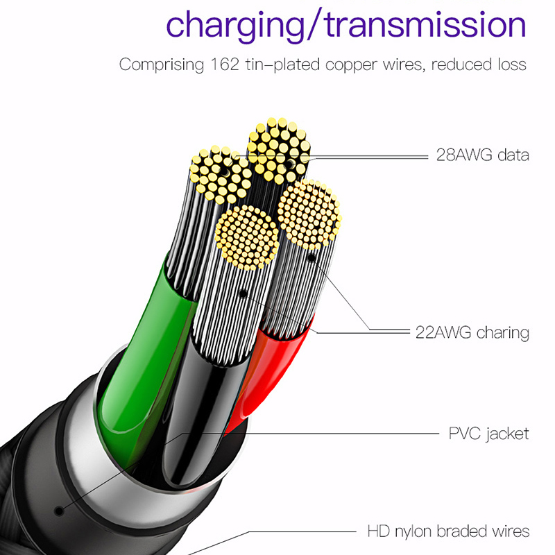 Baseus Usb Type C Cable 90 Degree Usb C Charger Fast Charging Usbc Type C Cable For Samsung S10 S9 S8 Oneplus 6t 6 Xiaomi Mi 9 8