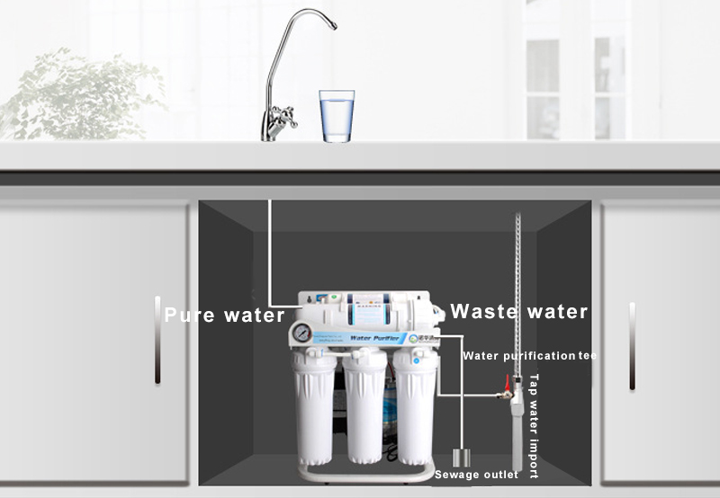 Household 5 Stages Water Purifier Filter Direct Drinking 400G Large Flow Reverse Osmosis System With Faucet Valve Water Pump Set (15)