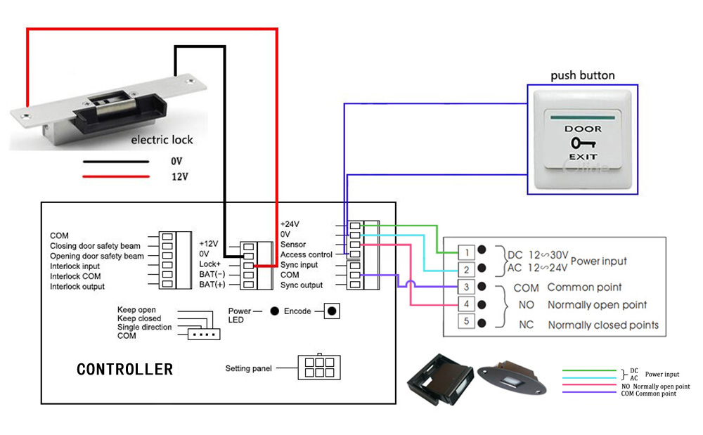 110V Low Energy ADA Swing Door Operator With Push Button (1)