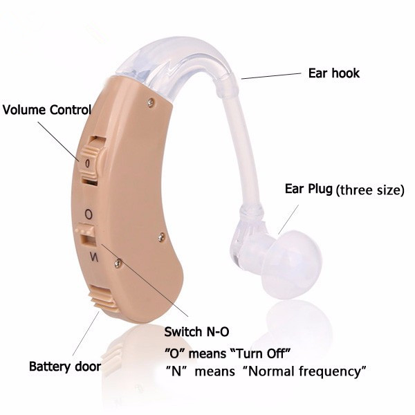 Analog BTE Ear Hearing Aid Device Mini sordos ear amplifier digital hearing aids Behind the ear for elderly aparelho auditivo vohom vhp602 aparelho auditivo hearing mini digital cic hearing aids instrument assistant hearing aid ear sound amplifier