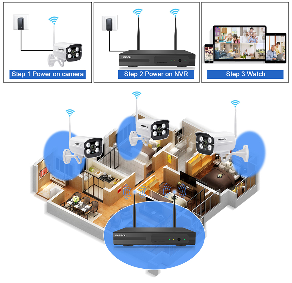 MISECU Plug and Play 4CH 1080P HD Wireless NVR Kit P2P 1080P 2MP Indoor Outdoor Camera Audio Record Waterproof CCTV WIFI System