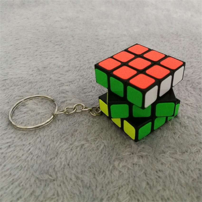 the cube key concepts of Well, in terms of linear units, squaring them results in a unit of area a square foot is 1 foot by 1 foot, or an equivalent amount of area you'll sometimes see other units referred to as squared even though the concept of, say, a square secon.